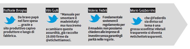 EditTwitter12015