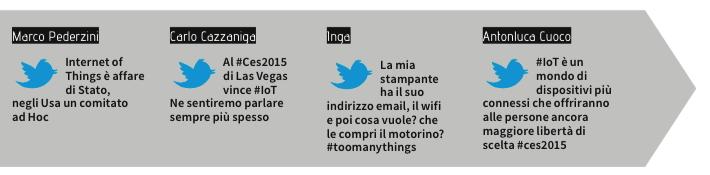 TwittEdit022015