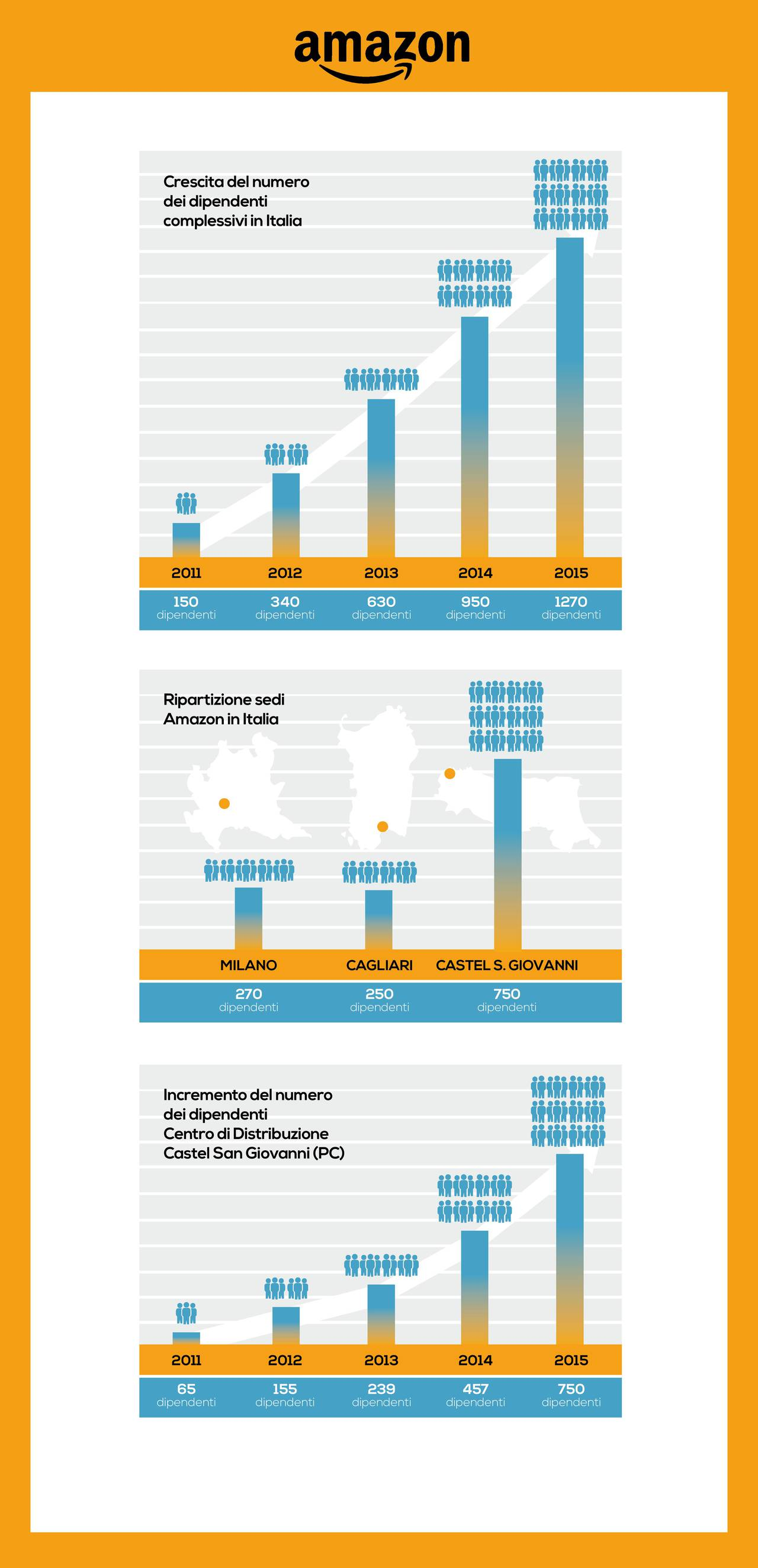 infograficaAMAZON0209 (5)-page-001