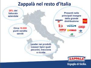 I numeri di Zappalà in Italia