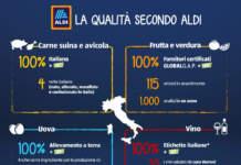 AIT_Italianità Aldi