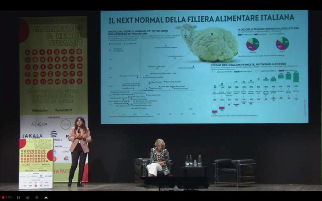 innovazione post covid Maura Latini